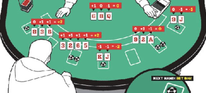 Online-kasino uhkapeleja oikealla rahallao
