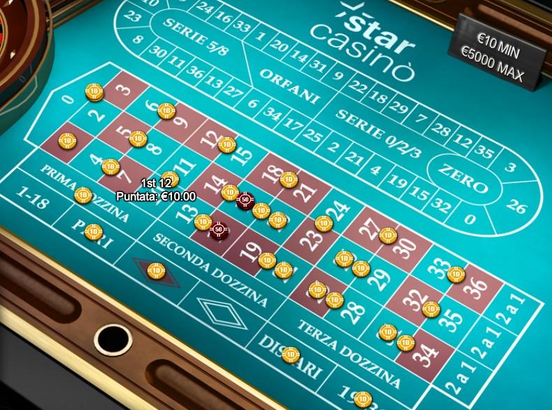 come fare soldi al casino on line